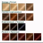 """Краска для волос Garnier Color & Shine """"сияние Ваших волос!"""" фото"""