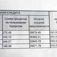 восточный банк ярославль кредит наличными отзывы