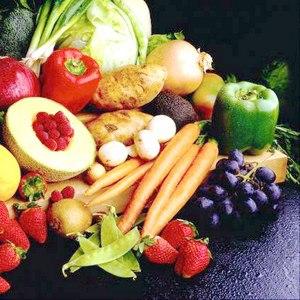 Диета на основе анализа переносимости продуктов (гемокод) | отзывы.