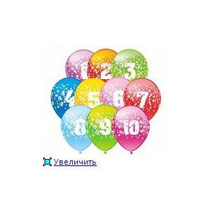Воздушные шары Aliexpress  Fashion Digital Design 12 Inch Birthday Party Latex Balloons фото