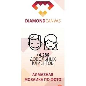 Сайт Diamondcanvas.ru. Cервис по изготовлению наборов алмазной мозаики фото