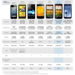 HTC one x+ фото