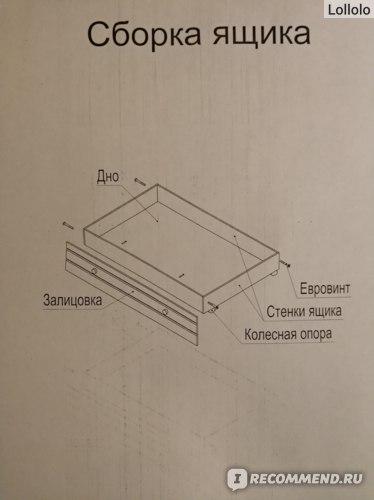 Инструкция сборки ящика