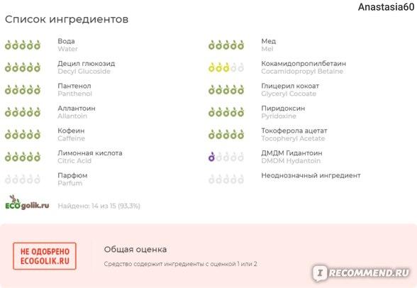 "Разбор состава на сайте ""экоголик"""