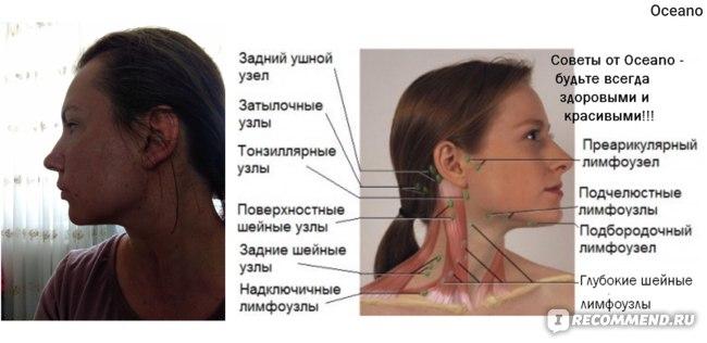 Лимфо-дренажный массаж Асахи (Зоган), отзыв