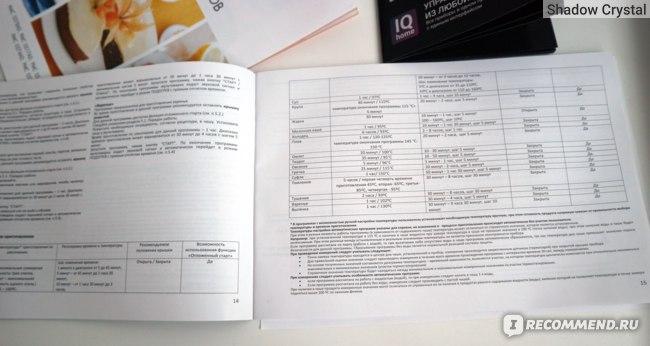 Мультиварка Polaris PMC 0521 IQ Home описание режимов
