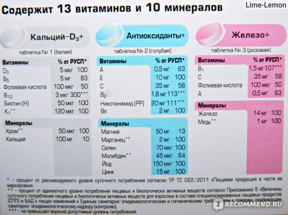 Витамины Алфавит Классик фото