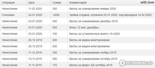 scanner.gfk.ru - GFK / Международный институт Маркетинговых и Социальных Исследований ГФК-Русь фото
