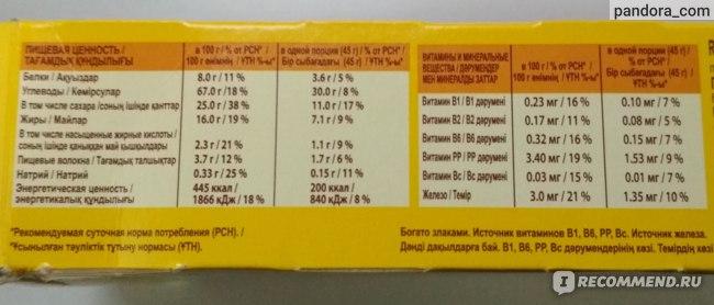 BelVita Утреннее с Какао: пищевая ценность и витамины