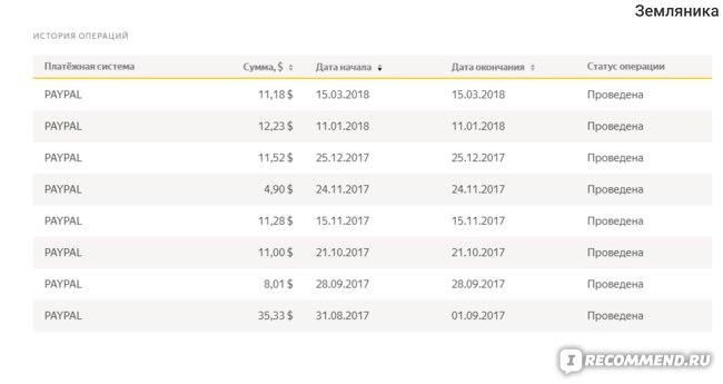 Яндекс.Толока сколько можно заработать отзывы