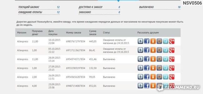 Кэшбэк cash4brands.ru - «Отличный сайт кэшбэка, все делается вовремя ... affb528d86e