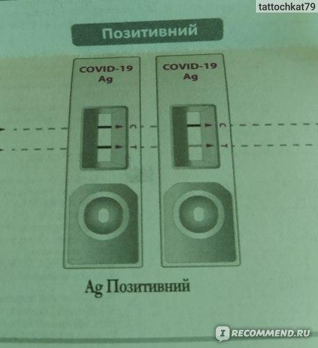 Экспресс-тест на определение COVID-19 SD Biosensor, Inc. STANDARD Q COVID-19 Ag фото