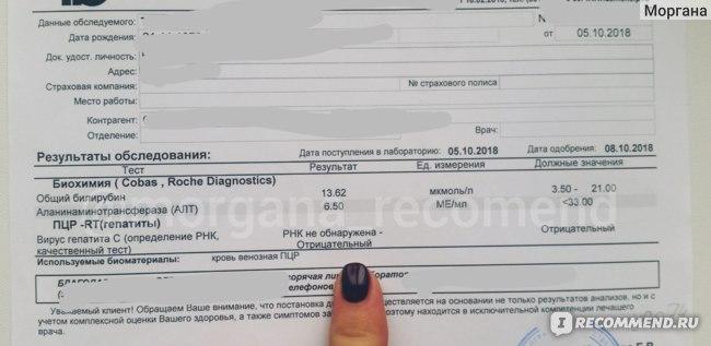 Меня с крови у хорошие обнаружили гепатит анализы цистита у монуралом лечение собак