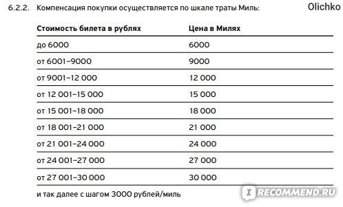 Тинькофф Банк фото