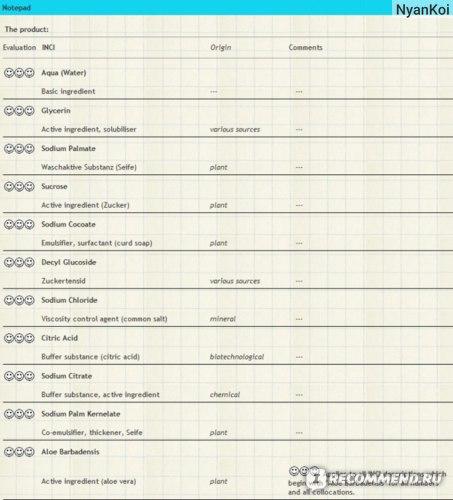 Анализ основы, заказанной с сайта Сапоне