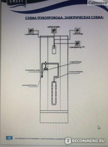 Это схема электрики