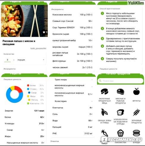 Компьютерная программа Таблица калорийности фото