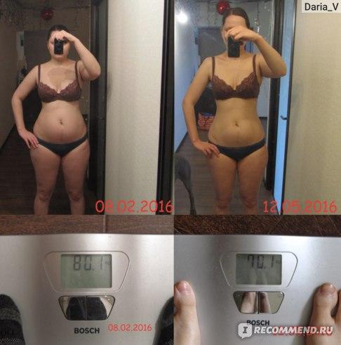 Диета После Любимой. Меню после диеты: как удержать вес и что есть, чтобы не поправляться