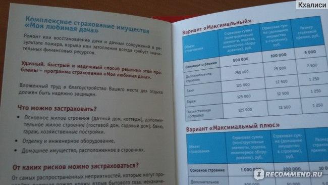 "Банк ""Русский Стандарт"" фото"