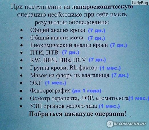 Список необходимых анализов и сроки их действия