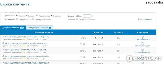 Биржа копирайтинга copylancer.ru - перечень заказов