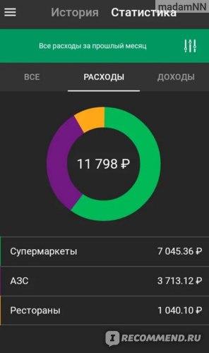 Изображение - Что такое кэшбэк на банковской карте сбербанка IAAPvXKzLEPoGCfXeYOQ
