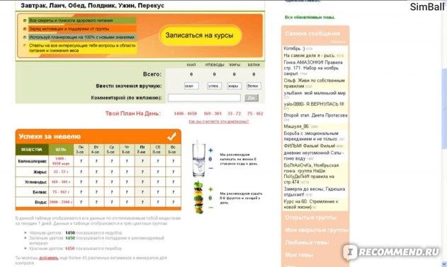 Диета онлайн официальный сайт дневник