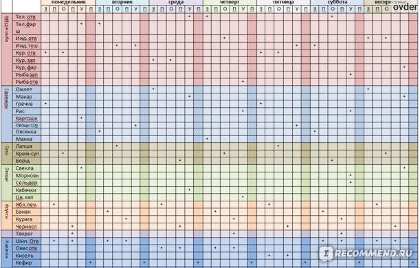 Схема-меню