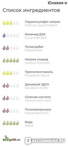 Оценка состава шампуня с ресурса Экоголик