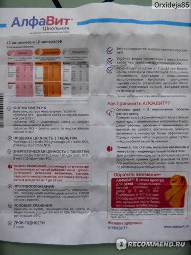 Витамины Алфавит Школьник: Аннотация к витаминам