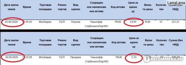 Инвесткопилка от Тинькофф  фото
