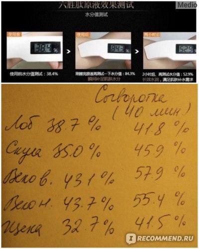 Левый столбик - показатели влажности кожи до применения сыворотки, правый - спустя 40 минут после.