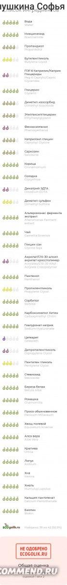 Сыворотка для лица Art&Fact Себорегулирующая с ниацинамидом 20%, экстрактом зелёного чая и пантенолом. фото