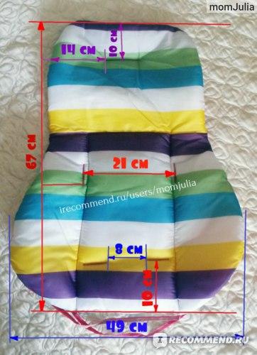 Размеры детского матрасика