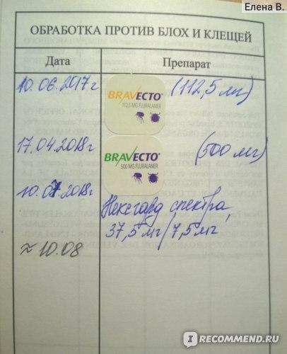 Противопаразитарные средства Bravecto / Бравекто (жевательные таблетки от блох и клещей) фото