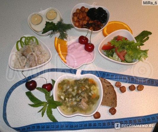 Дробная диета при заболеваниях жкт