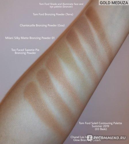 Многофункциональная палетка для макияжа Tom Ford SHADE & ILLUMINATE FACE & EYE PALETTE фото