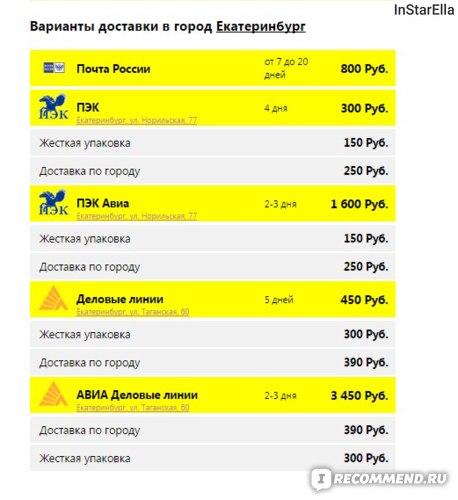 JustMart.ru - интернет-гипермаркет товаров для дома, офиса, дачи, отдыха и здоровья фото