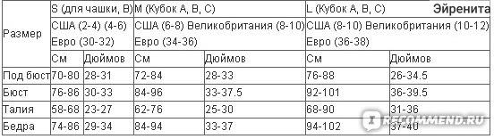 Таблица размеров продавца