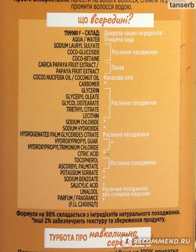 Шампунь Garnier Fructis SUPERFOOD Папайя для восстановления поврежденных волос фото
