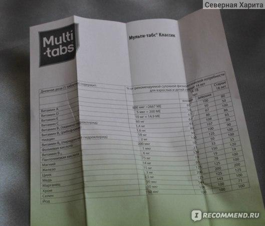 Витамины Multi-tabs МУЛЬТИ_ТАБС Классик фото