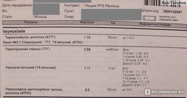 Е2 анализы гормоны крови крови онлайн анализа чтение