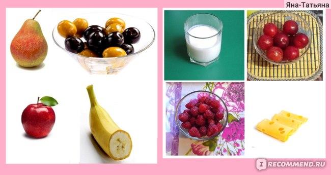 Низкоуглеводная диета - «Низкоуглеводная диета с высоким содержанием жиров: LCHF-система питания