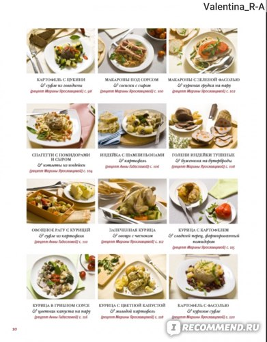 Вот так выглядит список блюд