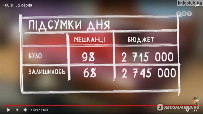 Реалити-шоу 100 в 1 (Телеканал ТЕТ) фото