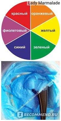 Стойкая крем-краска Palette Цвет+Питание фото
