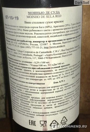 Описание товара на русском языке