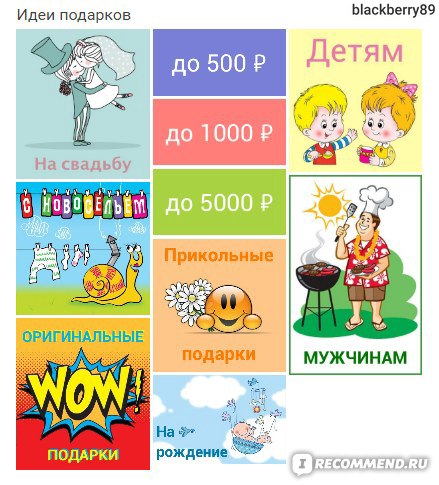 Интернет-магазин Fismart.ru. Идеи подарков