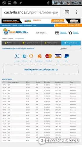 Кэшбэк cash4brands.ru фото