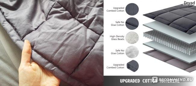 состав и слои утяжеленного одеяла